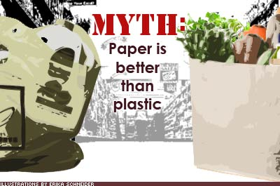 Green Myths Revealed